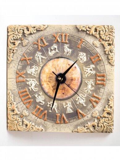 ArtTyzenHauz autorinis sieninis laikrodis ZODIAKO ŽENKLAI